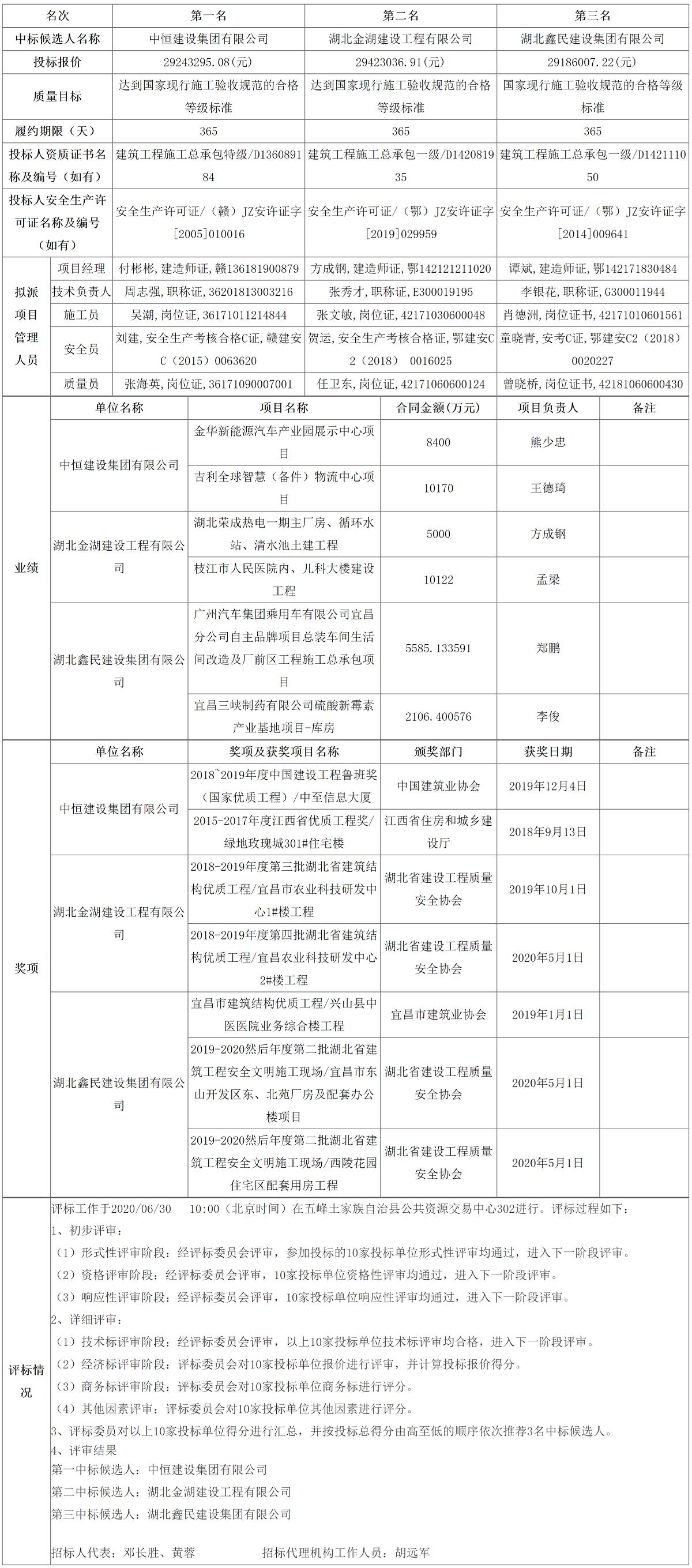 FireShot Capture 025 - 五峰公共資源交易中心 - ggzyjy